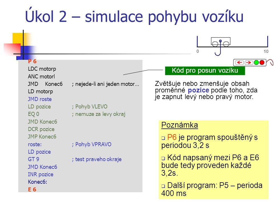 Úkol 2 – simulace pohybu vozíku P 6 LDC motorp ANC motorl JMDKonec6; nejede-li ani jeden motor… LD motorp JMD roste LD pozice; Pohyb VLEVO EQ 0; nemuze za levy okraj JMD Konec6 DCR pozice JMP Konec6 roste: ; Pohyb VPRAVO LD pozice GT 9; test praveho okraje JMD Konec6 INR pozice Konec6: E 6 Poznámka  P6 je program spouštěný s periodou 3,2 s  Kód napsaný mezi P6 a E6 bude tedy proveden každé 3,2s.