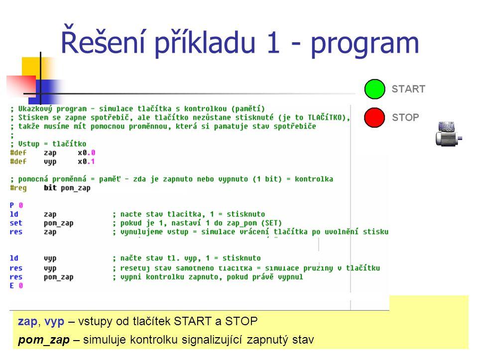 Řešení příkladu 1 - program Použité proměnné: zap, vyp – vstupy od tlačítek START a STOP pom_zap – simuluje kontrolku signalizující zapnutý stav