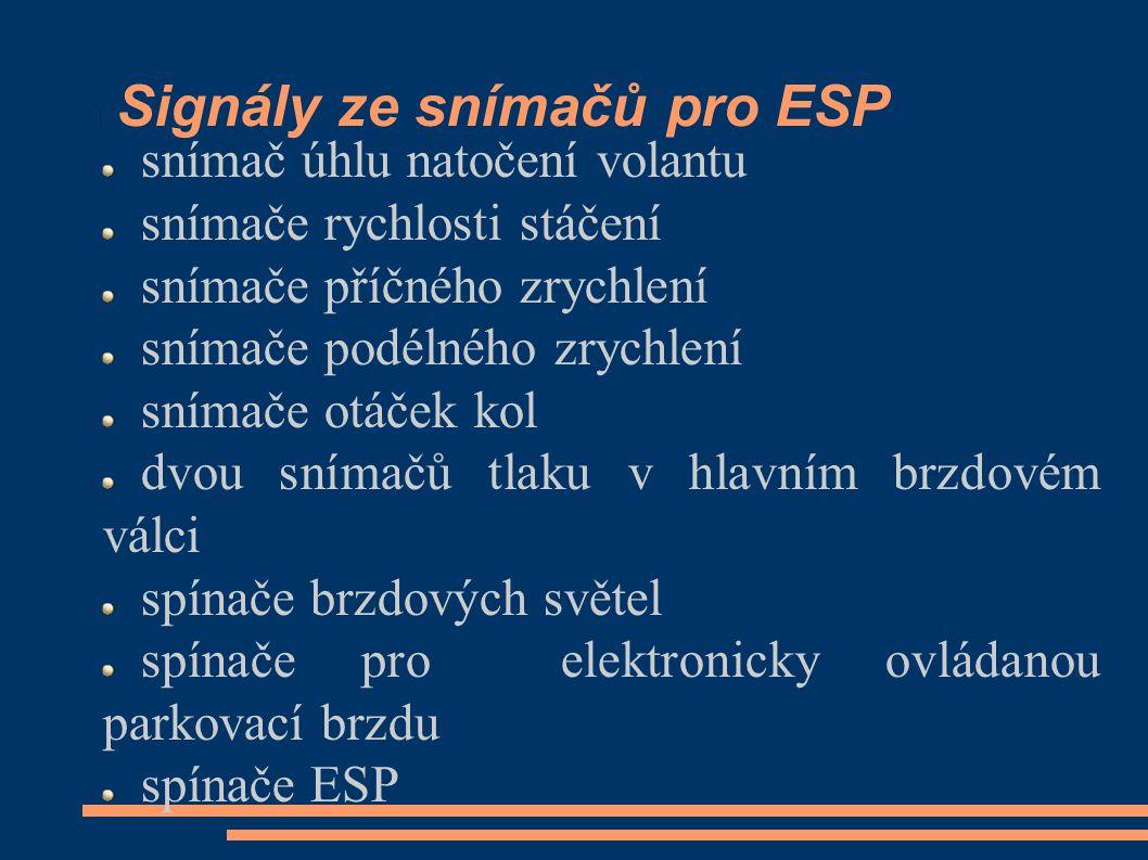 Signály ze snímačů pro ESP snímač úhlu natočení volantu snímače rychlosti stáčení snímače příčného zrychlení snímače podélného zrychlení snímače otáče