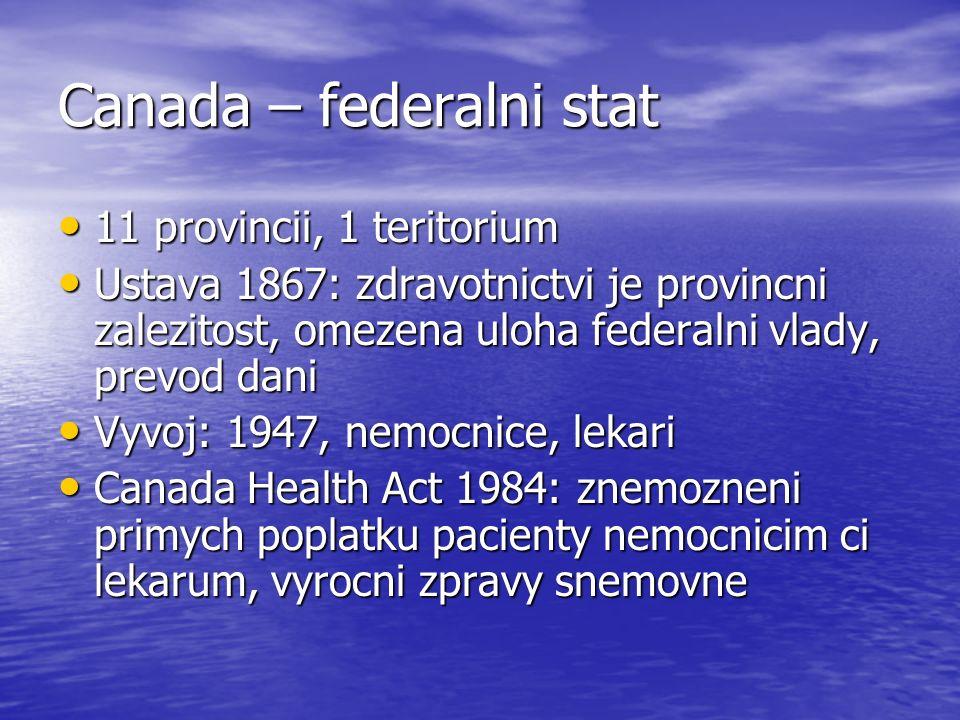 Canada – federalni stat 11 provincii, 1 teritorium 11 provincii, 1 teritorium Ustava 1867: zdravotnictvi je provincni zalezitost, omezena uloha federalni vlady, prevod dani Ustava 1867: zdravotnictvi je provincni zalezitost, omezena uloha federalni vlady, prevod dani Vyvoj: 1947, nemocnice, lekari Vyvoj: 1947, nemocnice, lekari Canada Health Act 1984: znemozneni primych poplatku pacienty nemocnicim ci lekarum, vyrocni zpravy snemovne Canada Health Act 1984: znemozneni primych poplatku pacienty nemocnicim ci lekarum, vyrocni zpravy snemovne