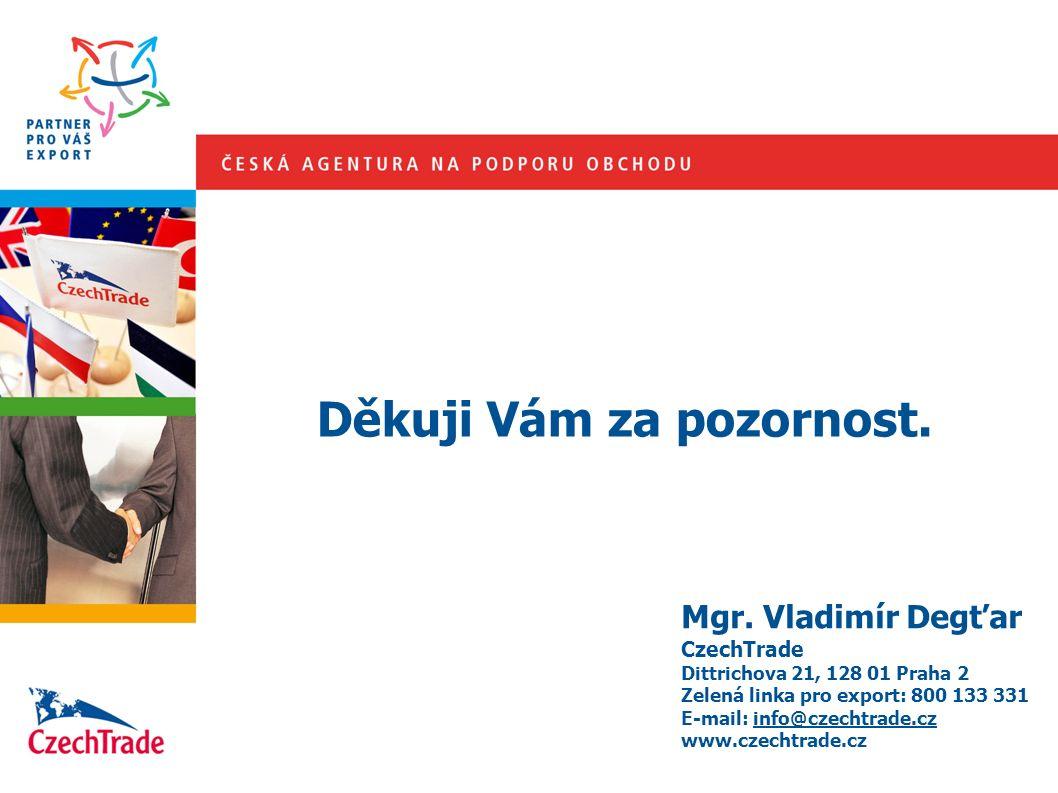 CzechTrade Dittrichova 21, 128 01 Praha 2 Zelená linka pro export: 800 133 331 E-mail: info@czechtrade.cz www.czechtrade.cz Děkuji Vám za pozornost.