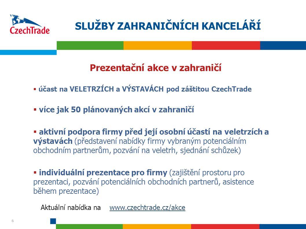 17 Úspěšní klienti CzechTrade – kraj Karlovarský, Ústecký, Plzeňský a Jihočeský