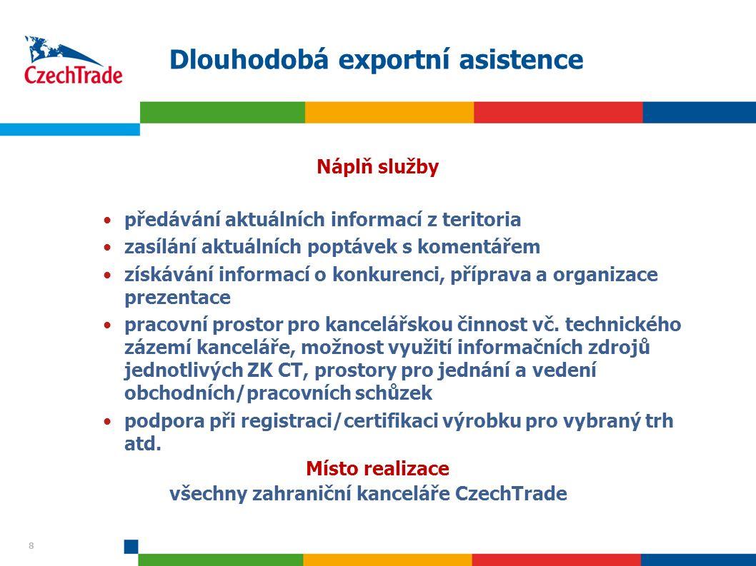 9 9 Screening – úvodní zhodnocení zahraničního trhu Cíl služby předání nejzákladnějšího přehledu o situaci na trhu v daných teritoriích Výstup služby Krátká výstupní zpráva se základním přehledem trhu v zemi/teritoriu a reálnosti záměru uplatnit produkt na daném trhu Doporučení, příp.
