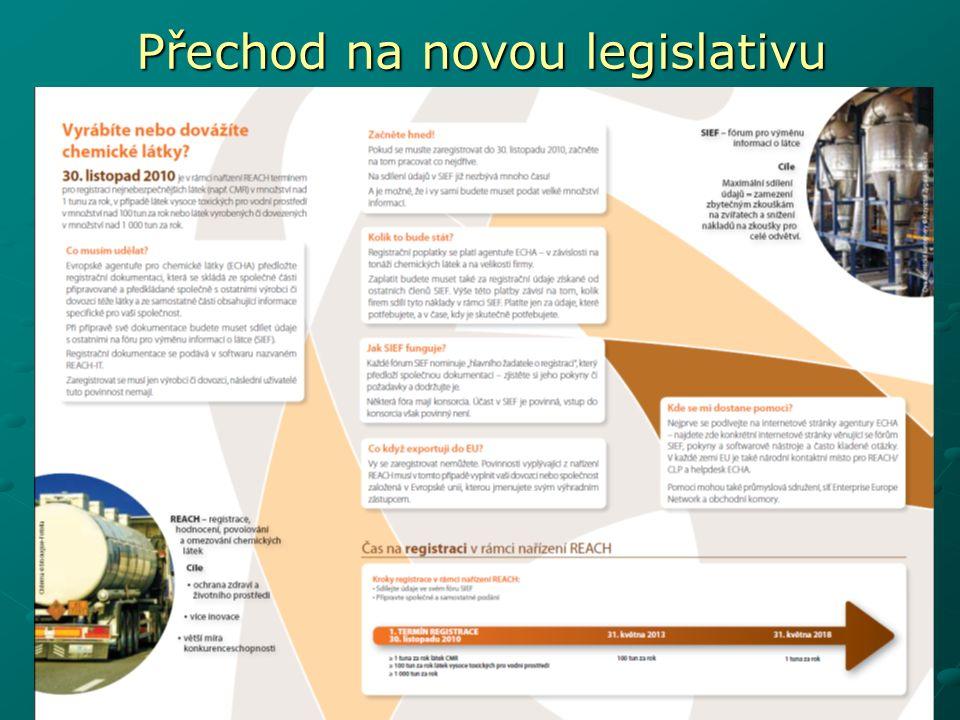 Přechod na novou legislativu