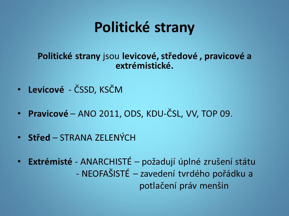 Politické strany Politické strany jsou levicové, středové, pravicové a extrémistické.