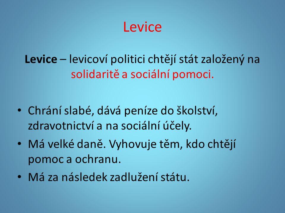 Levice Levice – levicoví politici chtějí stát založený na solidaritě a sociální pomoci.