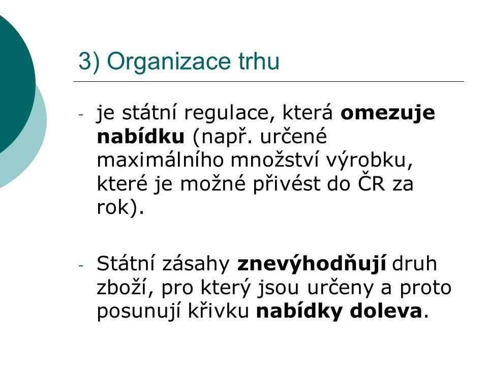 3) Organizace trhu - je státní regulace, která omezuje nabídku (např.
