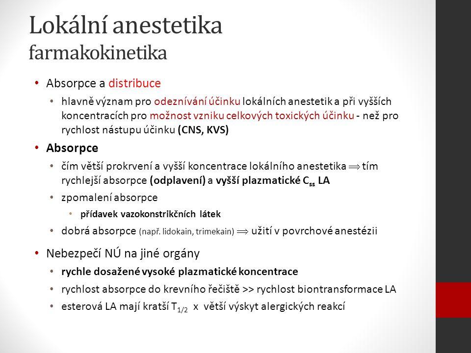 Lokální anestetika farmakokinetika Absorpce a distribuce hlavně význam pro odeznívání účinku lokálních anestetik a při vyšších koncentracích pro možnost vzniku celkových toxických účinku - než pro rychlost nástupu účinku (CNS, KVS) Absorpce čím větší prokrvení a vyšší koncentrace lokálního anestetika  tím rychlejší absorpce (odplavení) a vyšší plazmatické C ss LA zpomalení absorpce přídavek vazokonstrikčních látek dobrá absorpce (např.