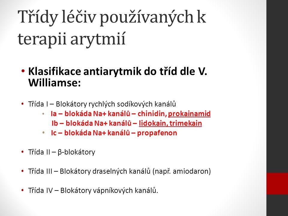 Třídy léčiv používaných k terapii arytmií Klasifikace antiarytmik do tříd dle V.
