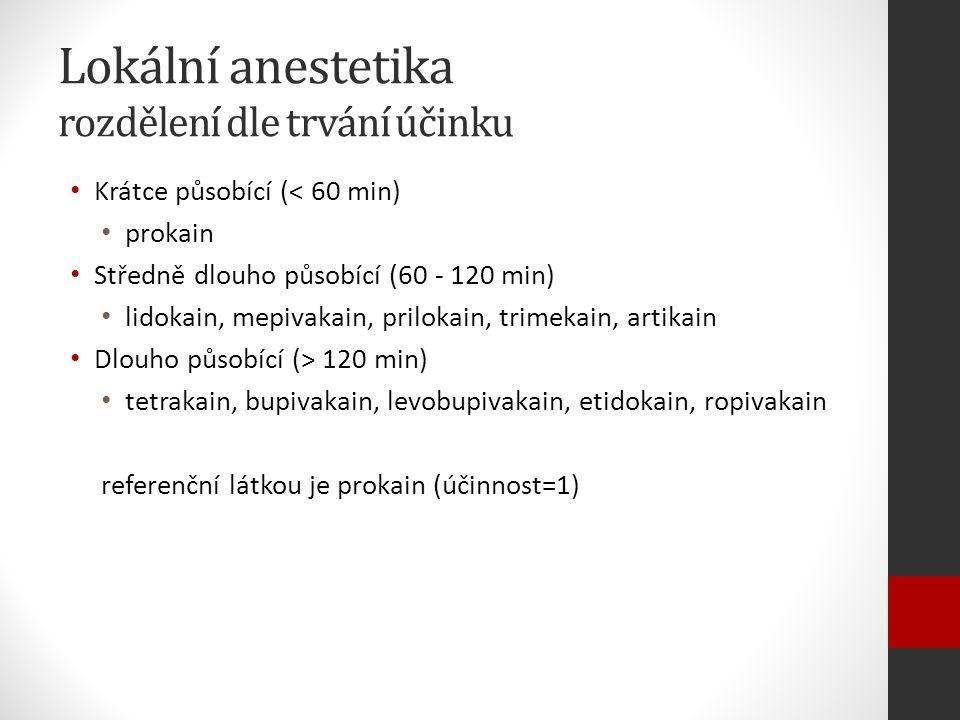 Lokální anestetika rozdělení dle trvání účinku Krátce působící (< 60 min) prokain Středně dlouho působící (60 - 120 min) lidokain, mepivakain, prilokain, trimekain, artikain Dlouho působící (> 120 min) tetrakain, bupivakain, levobupivakain, etidokain, ropivakain referenční látkou je prokain (účinnost=1)