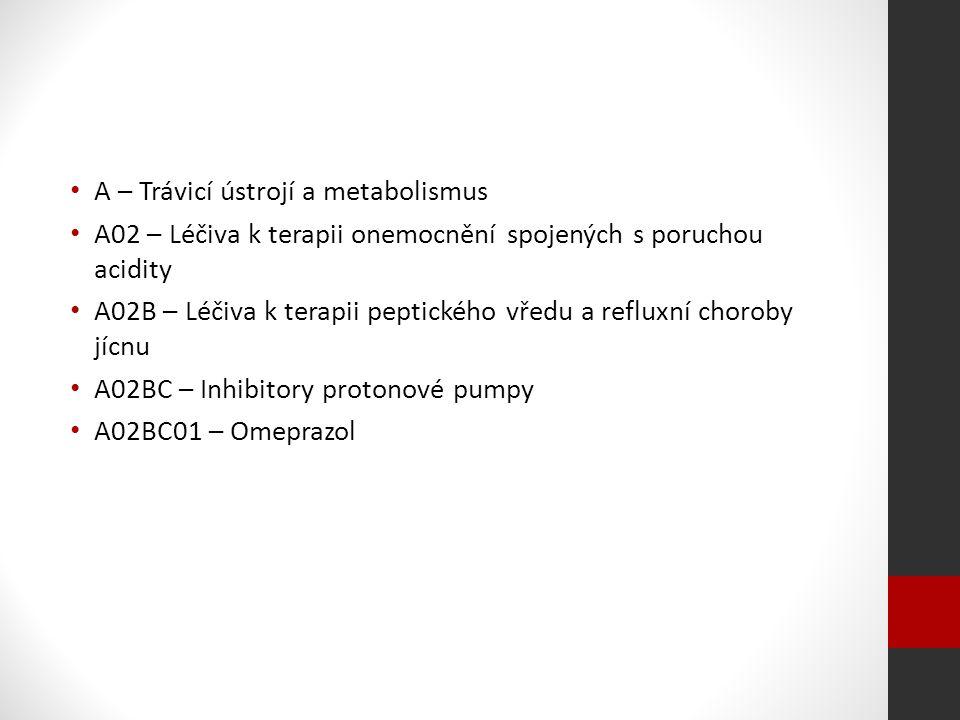 A – Trávicí ústrojí a metabolismus A02 – Léčiva k terapii onemocnění spojených s poruchou acidity A02B – Léčiva k terapii peptického vředu a refluxní choroby jícnu A02BC – Inhibitory protonové pumpy A02BC01 – Omeprazol