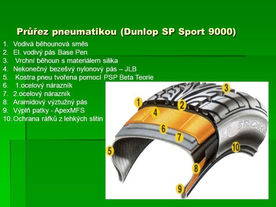 Průřez pneumatikou (Dunlop SP Sport 9000) 1.Vodivá běhounová směs 2.El.