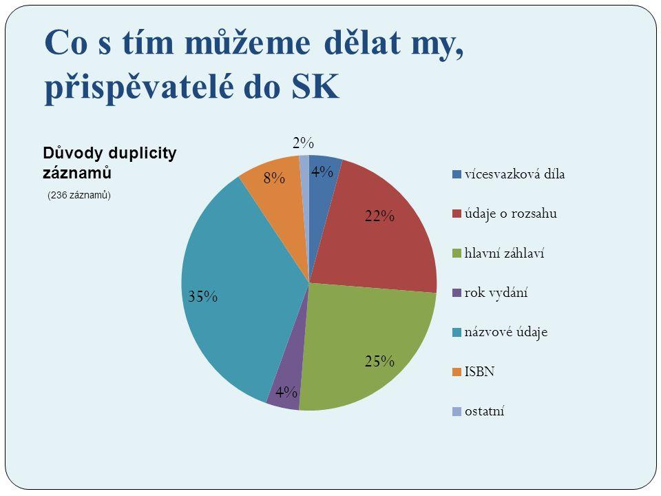 Co s tím můžeme dělat my, přispěvatelé do SK Důvody duplicity záznamů (236 záznamů)