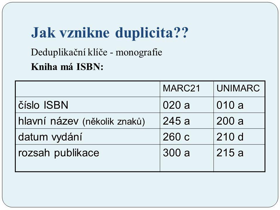 Jak vznikne duplicita?? Deduplikační klíče - monografie Kniha má ISBN: MARC21UNIMARC číslo ISBN 020 a 010 a hlavní název (několik znaků) 245 a 200 a d