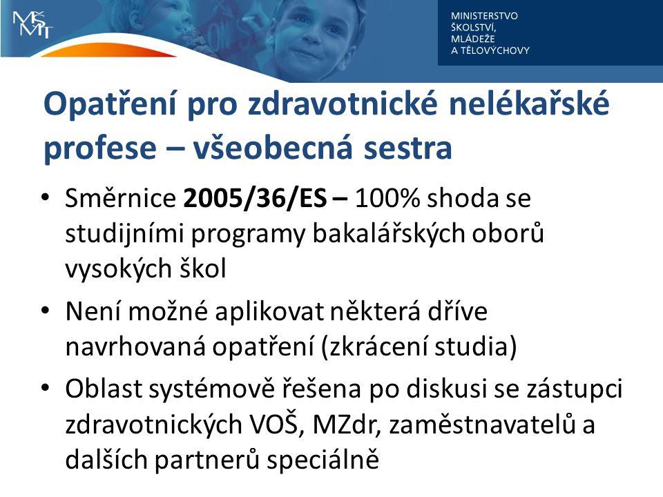Opatření pro zdravotnické nelékařské profese – všeobecná sestra Směrnice 2005/36/ES – 100% shoda se studijními programy bakalářských oborů vysokých škol Není možné aplikovat některá dříve navrhovaná opatření (zkrácení studia) Oblast systémově řešena po diskusi se zástupci zdravotnických VOŠ, MZdr, zaměstnavatelů a dalších partnerů speciálně