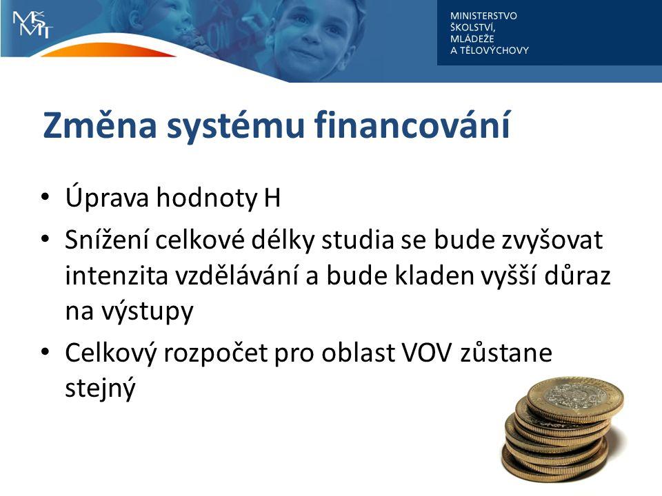 Změna systému financování Úprava hodnoty H Snížení celkové délky studia se bude zvyšovat intenzita vzdělávání a bude kladen vyšší důraz na výstupy Celkový rozpočet pro oblast VOV zůstane stejný