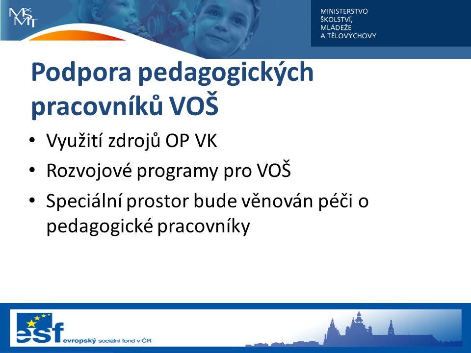 Podpora pedagogických pracovníků VOŠ Využití zdrojů OP VK Rozvojové programy pro VOŠ Speciální prostor bude věnován péči o pedagogické pracovníky