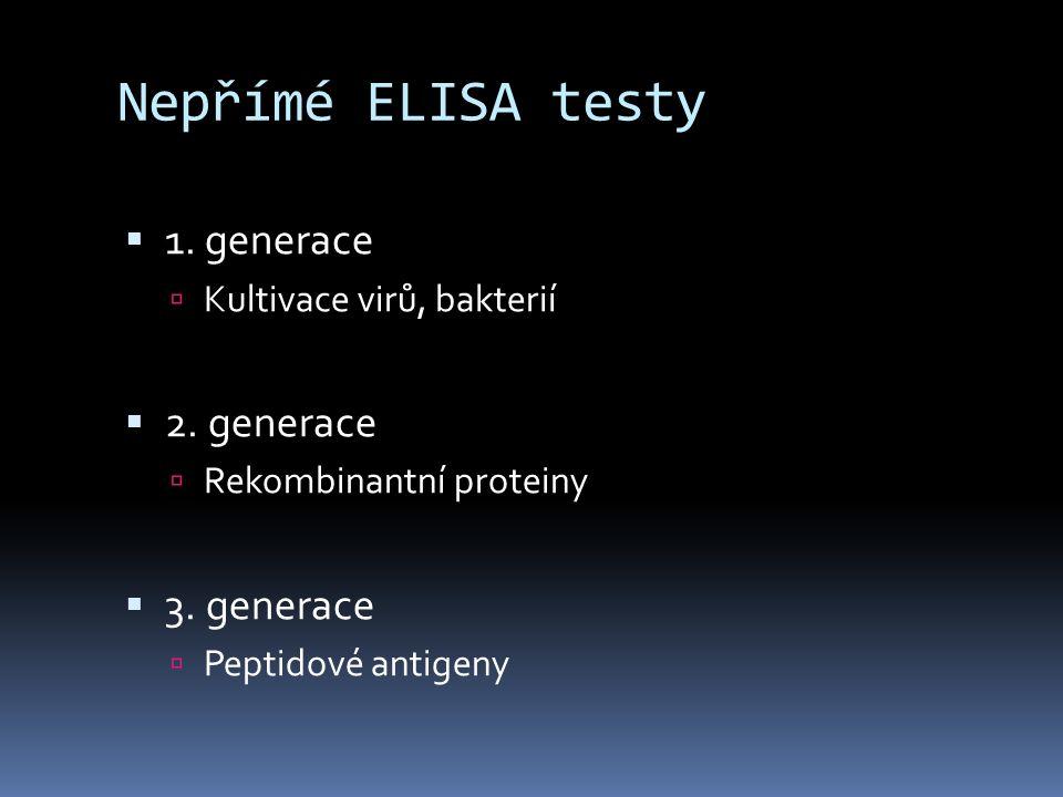 Nepřímé ELISA testy  1. generace  Kultivace virů, bakterií  2.