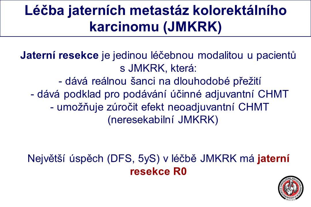 Léčba jaterních metastáz kolorektálního karcinomu (JMKRK) Jaterní resekce je jedinou léčebnou modalitou u pacientů s JMKRK, která: - dává reálnou šanci na dlouhodobé přežití - dává podklad pro podávání účinné adjuvantní CHMT - umožňuje zúročit efekt neoadjuvantní CHMT (neresekabilní JMKRK) Největší úspěch (DFS, 5yS) v léčbě JMKRK má jaterní resekce R0