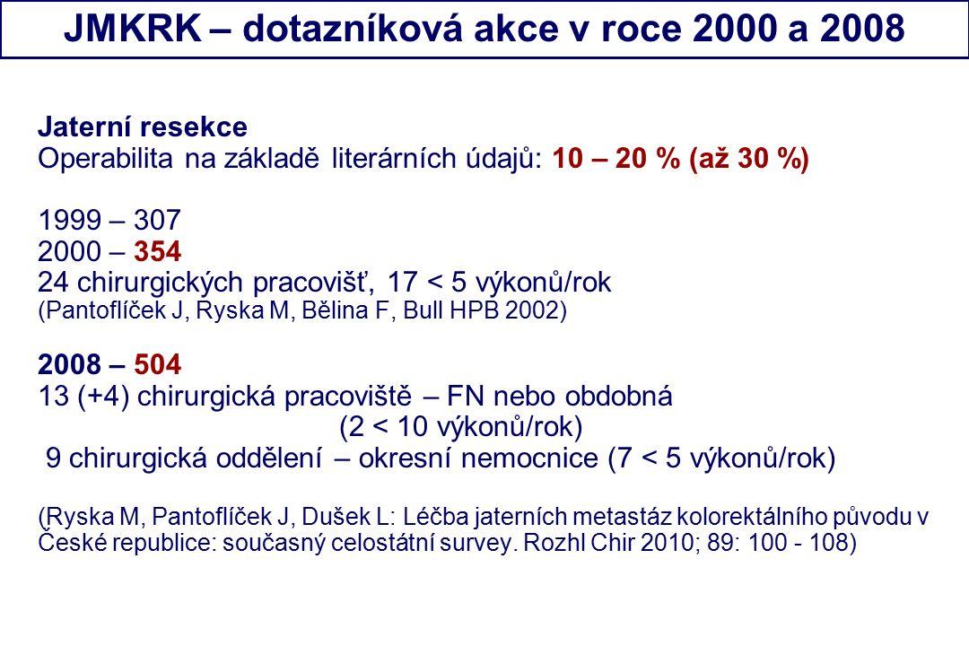 JMKRK – dotazníková akce v roce 2000 a 2008 Jaterní resekce Operabilita na základě literárních údajů: 10 – 20 % (až 30 %) 1999 – 307 2000 – 354 24 chirurgických pracovišť, 17 < 5 výkonů/rok (Pantoflíček J, Ryska M, Bělina F, Bull HPB 2002) 2008 – 504 13 (+4) chirurgická pracoviště – FN nebo obdobná (2 < 10 výkonů/rok) 9 chirurgická oddělení – okresní nemocnice (7 < 5 výkonů/rok) (Ryska M, Pantoflíček J, Dušek L: Léčba jaterních metastáz kolorektálního původu v České republice: současný celostátní survey.