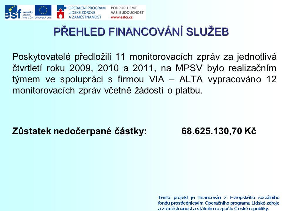 Poskytovatelé předložili 11 monitorovacích zpráv za jednotlivá čtvrtletí roku 2009, 2010 a 2011, na MPSV bylo realizačním týmem ve spolupráci s firmou VIA – ALTA vypracováno 12 monitorovacích zpráv včetně žádostí o platbu.