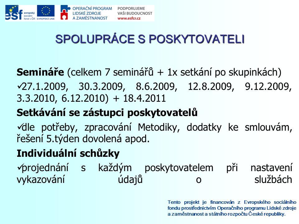 SPOLUPRÁCE S POSKYTOVATELI Tento projekt je financován z Evropského sociálního fondu prostřednictvím Operačního programu Lidské zdroje a zaměstnanost a státního rozpočtu České republiky.