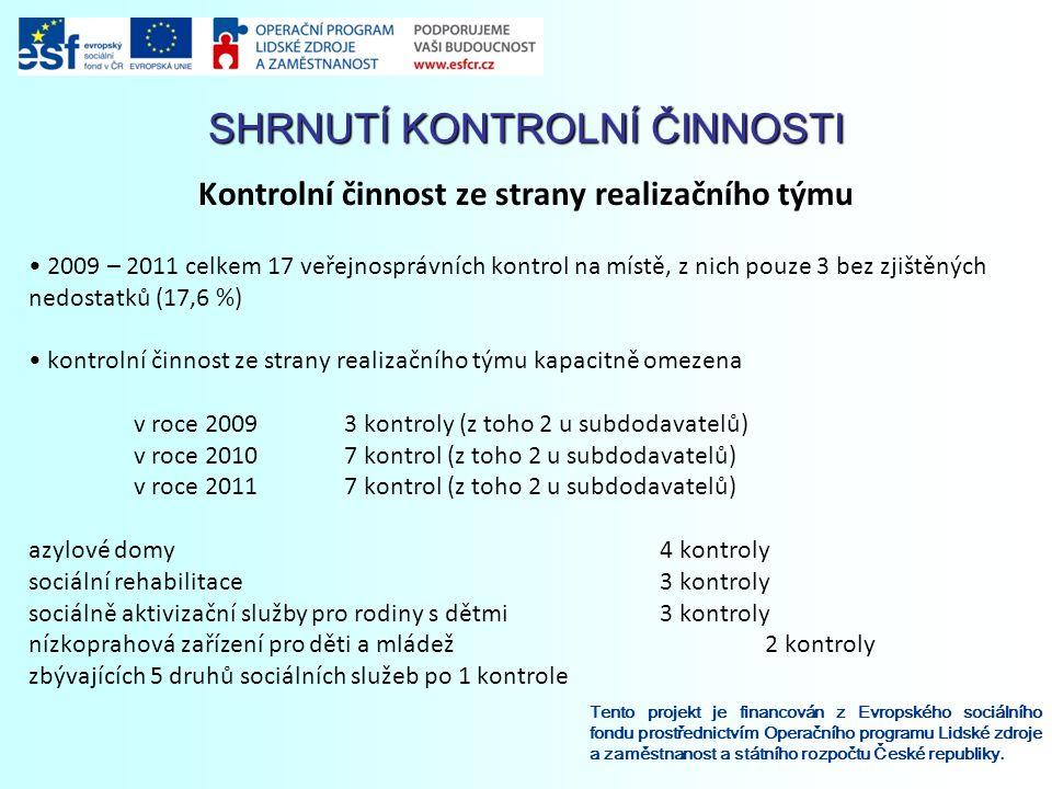 SHRNUTÍ KONTROLNÍ ČINNOSTI Tento projekt je financován z Evropského sociálního fondu prostřednictvím Operačního programu Lidské zdroje a zaměstnanost