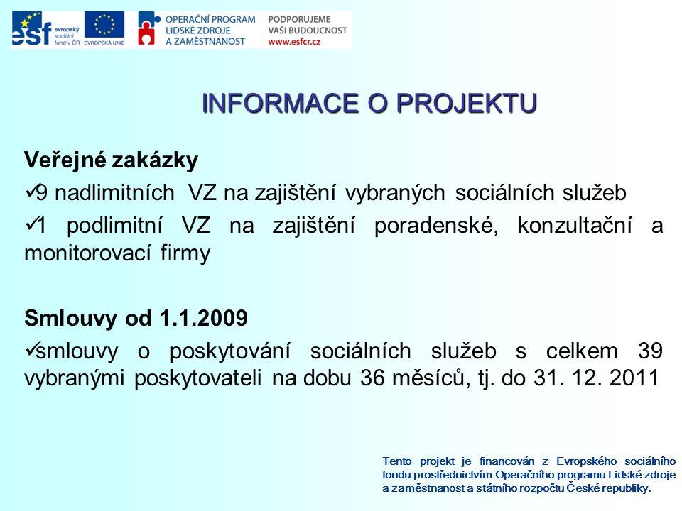 INFORMACE O PROJEKTU Tento projekt je financován z Evropského sociálního fondu prostřednictvím Operačního programu Lidské zdroje a zaměstnanost a státního rozpočtu České republiky.