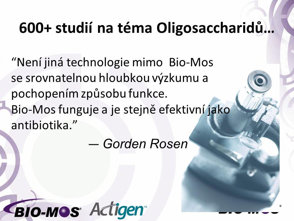 600+ studií na téma Oligosaccharidů… Není jiná technologie mimo Bio-Mos se srovnatelnou hloubkou výzkumu a pochopením způsobu funkce.