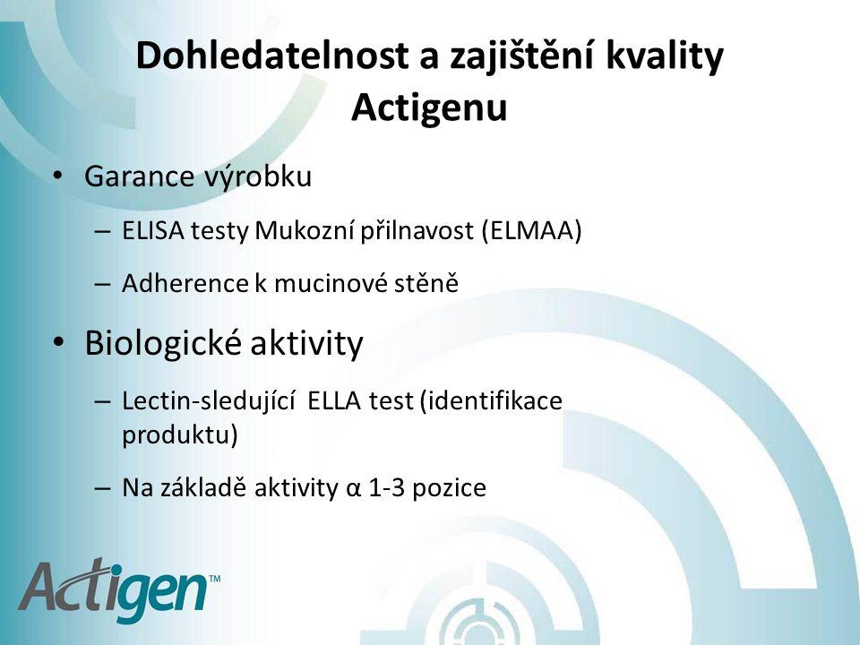 Dohledatelnost a zajištění kvality Actigenu Garance výrobku – ELISA testy Mukozní přilnavost (ELMAA) – Adherence k mucinové stěně Biologické aktivity – Lectin-sledující ELLA test (identifikace produktu) – Na základě aktivity α 1-3 pozice