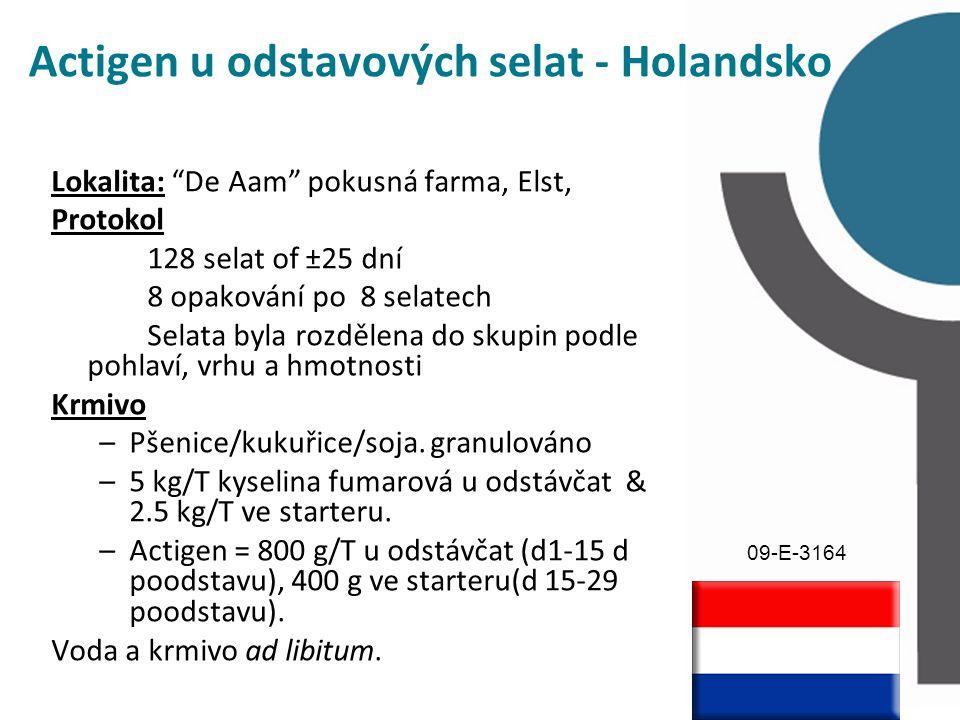 Actigen u odstavových selat - Holandsko Lokalita: De Aam pokusná farma, Elst, Protokol 128 selat of ±25 dní 8 opakování po 8 selatech Selata byla rozdělena do skupin podle pohlaví, vrhu a hmotnosti Krmivo –Pšenice/kukuřice/soja.