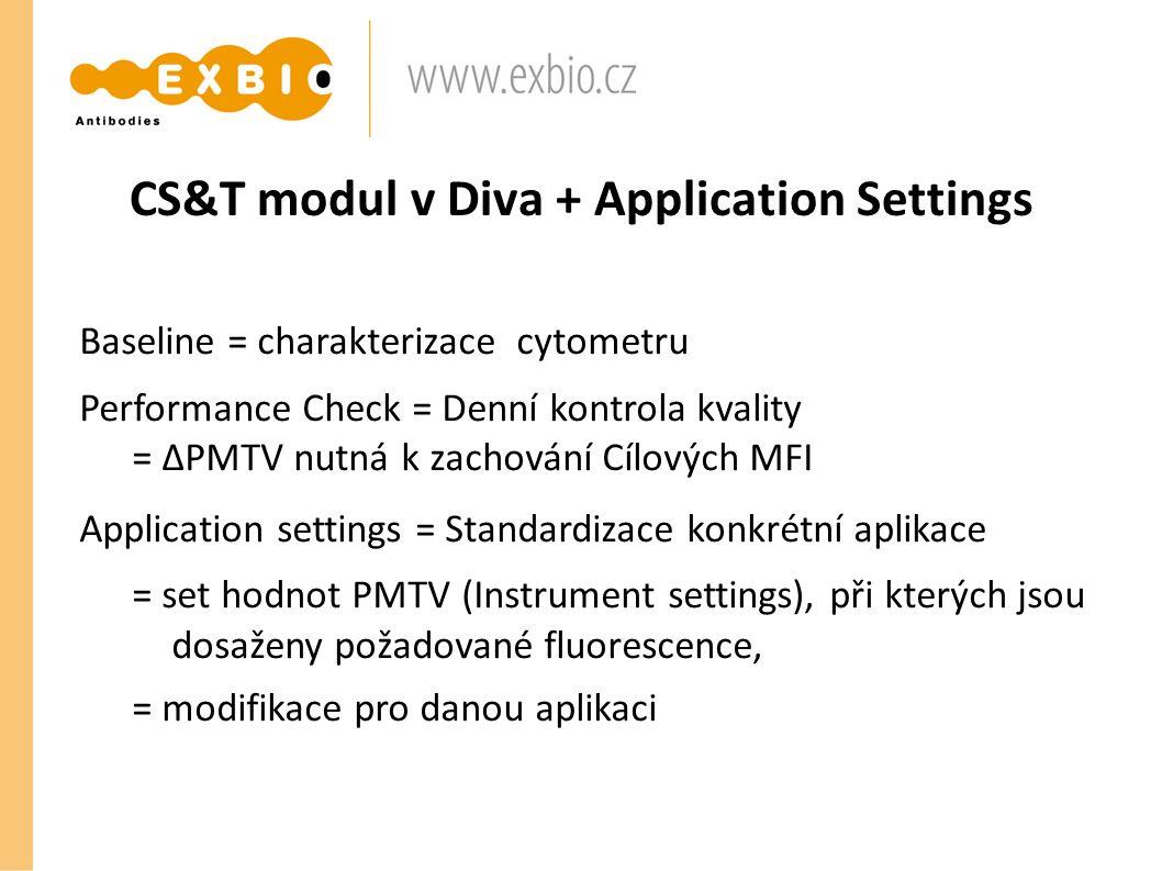 CS&T modul v Diva + Application Settings Baseline = charakterizace cytometru Performance Check = Denní kontrola kvality = ∆PMTV nutná k zachování Cílo