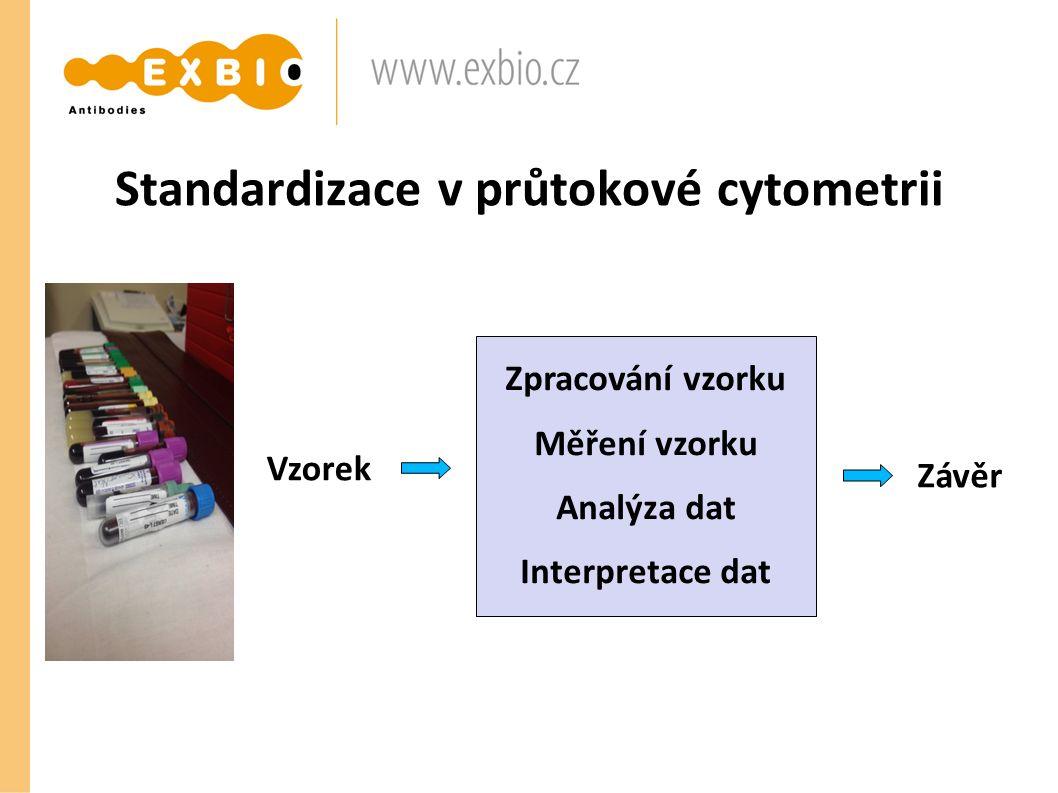 Zpracování vzorku Měření vzorku Analýza dat Interpretace dat Standardizace v průtokové cytometrii Vzorek Závěr