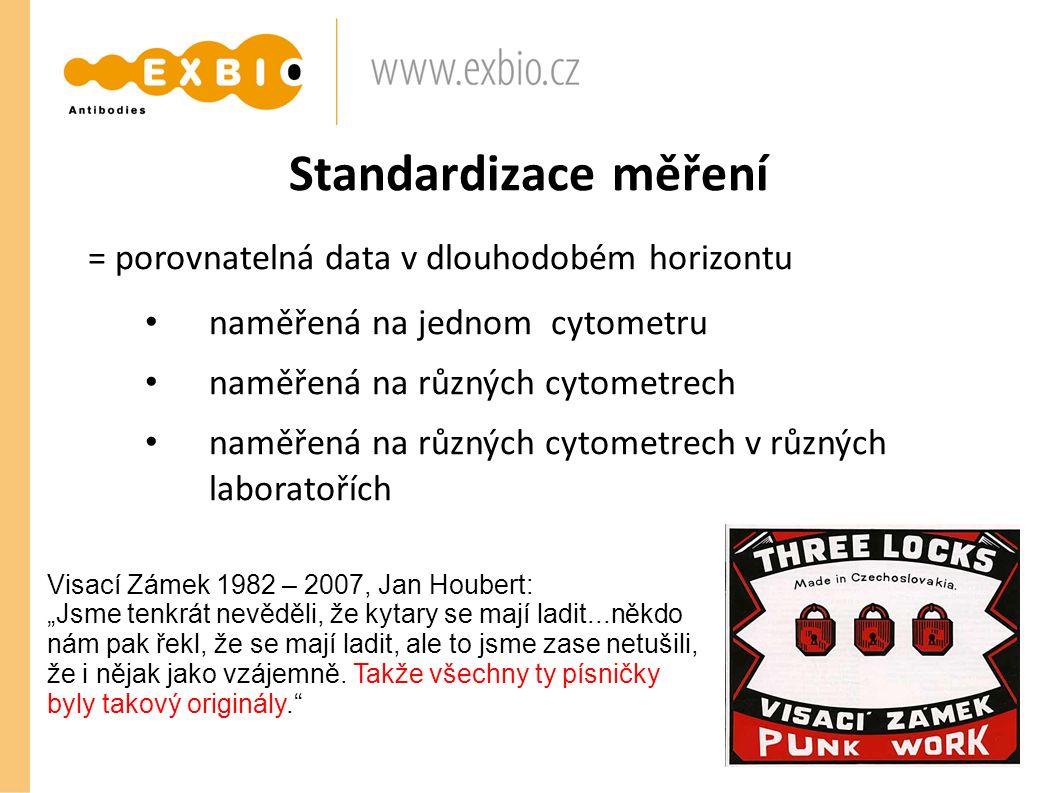 Standardizace měření = porovnatelná data v dlouhodobém horizontu naměřená na jednom cytometru naměřená na různých cytometrech naměřená na různých cyto
