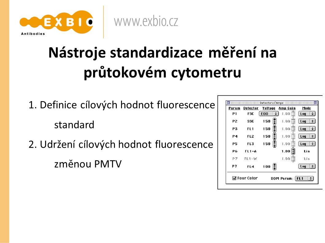 Nástroje standardizace měření na průtokovém cytometru 1. Definice cílových hodnot fluorescence standard 2. Udržení cílových hodnot fluorescence změnou