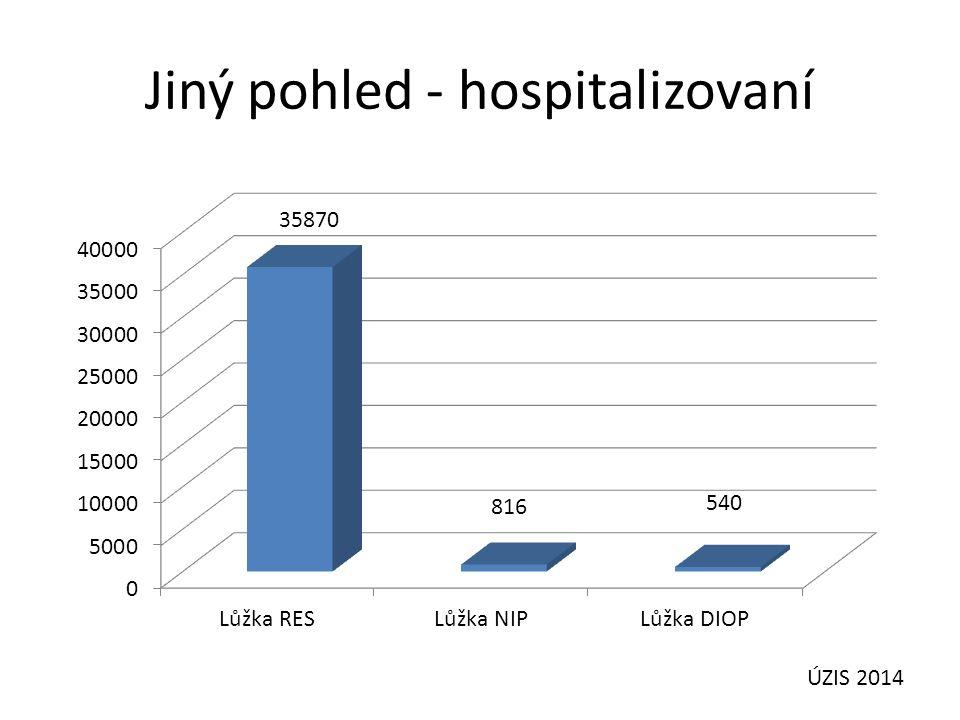 Jiný pohled - hospitalizovaní ÚZIS 2014