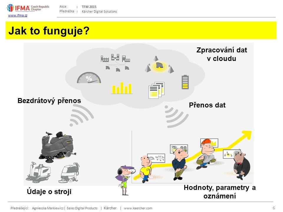 Přednáška Akce: Přednášející: Agnieszka Markiewicz | Sales Digital Products | Kärcher | www.kaercher.com TFM 2015 www.ifma.cz Kärcher Digital Solutions Jak to funguje.