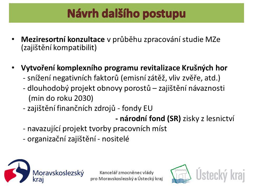 Meziresortní konzultace v průběhu zpracování studie MZe (zajištění kompatibilit) Vytvoření komplexního programu revitalizace Krušných hor - snížení negativních faktorů (emisní zátěž, vliv zvěře, atd.) - dlouhodobý projekt obnovy porostů – zajištění návaznosti (min do roku 2030) - zajištění finančních zdrojů - fondy EU - národní fond (SR) zisky z lesnictví - navazující projekt tvorby pracovních míst - organizační zajištění - nositelé Kancelář zmocněnec vlády pro Moravskoslezský a Ústecký kraj