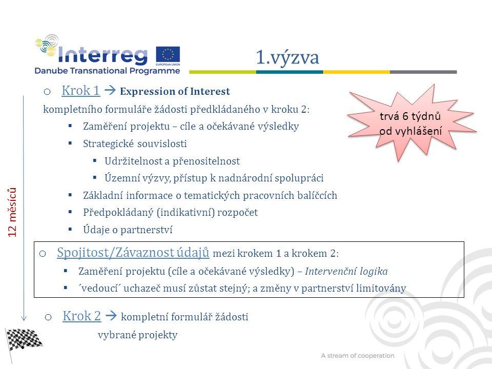 o Krok 1  Expression of Interest kompletního formuláře žádosti předkládaného v kroku 2:  Zaměření projektu – cíle a očekávané výsledky  Strategické souvislosti  Udržitelnost a přenositelnost  Územní výzvy, přístup k nadnárodní spolupráci  Základní informace o tematických pracovních balíčcích  Předpokládaný (indikativní) rozpočet  Údaje o partnerství o Spojitost/Závaznost údajů mezi krokem 1 a krokem 2:  Zaměření projektu (cíle a očekávané výsledky) – Intervenční logika  ´vedoucí´ uchazeč musí zůstat stejný; a změny v partnerství limitovány o Krok 2  kompletní formulář žádosti vybrané projekty trvá 6 týdnů od vyhlášení 1.výzva 12 měsíců