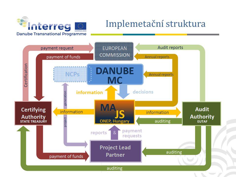Implemetační struktura