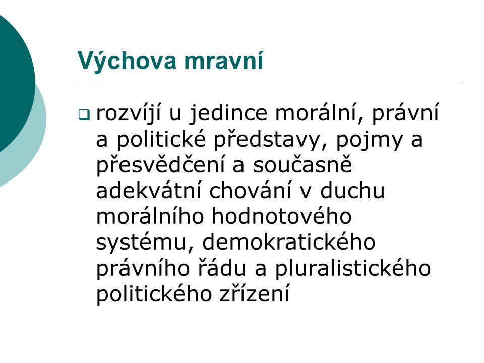 Použitá literatura  GRECMANOVÁ, H., HOLOUŠOVÁ, D., URBANOVSKÁ, E.