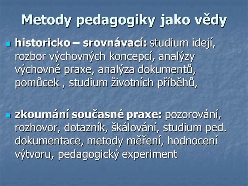 Metody pedagogiky jako vědy historicko – srovnávací: studium idejí, rozbor výchovných koncepcí, analýzy výchovné praxe, analýza dokumentů, pomůcek, studium životních příběhů, historicko – srovnávací: studium idejí, rozbor výchovných koncepcí, analýzy výchovné praxe, analýza dokumentů, pomůcek, studium životních příběhů, zkoumání současné praxe: pozorování, rozhovor, dotazník, škálování, studium ped.
