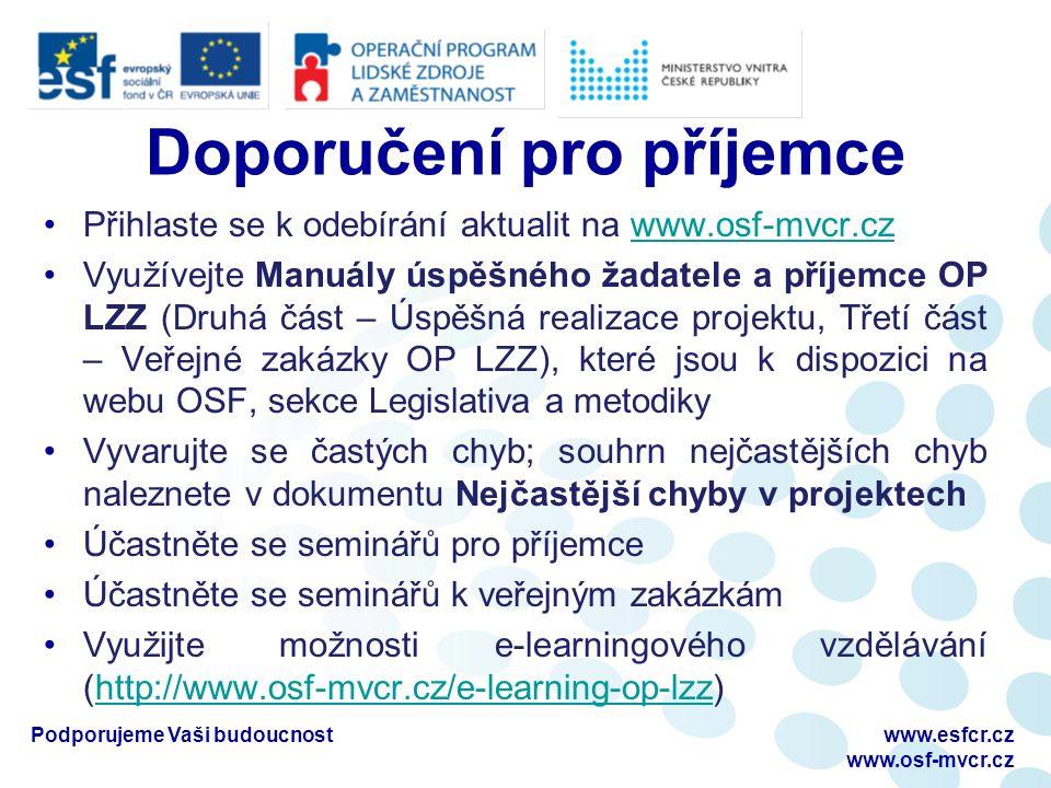 Doporučení pro příjemce Přihlaste se k odebírání aktualit na www.osf-mvcr.czwww.osf-mvcr.cz Využívejte Manuály úspěšného žadatele a příjemce OP LZZ (Druhá část – Úspěšná realizace projektu, Třetí část – Veřejné zakázky OP LZZ), které jsou k dispozici na webu OSF, sekce Legislativa a metodiky Vyvarujte se častých chyb; souhrn nejčastějších chyb naleznete v dokumentu Nejčastější chyby v projektech Účastněte se seminářů pro příjemce Účastněte se seminářů k veřejným zakázkám Využijte možnosti e-learningového vzdělávání (http://www.osf-mvcr.cz/e-learning-op-lzz)http://www.osf-mvcr.cz/e-learning-op-lzz Podporujeme Vaši budoucnostwww.esfcr.cz www.osf-mvcr.cz