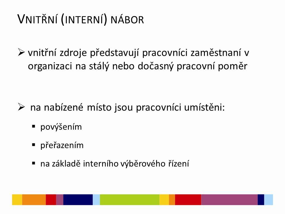 V NITŘNÍ ( INTERNÍ ) NÁBOR  vnitřní zdroje představují pracovníci zaměstnaní v organizaci na stálý nebo dočasný pracovní poměr  na nabízené místo jsou pracovníci umístěni:  povýšením  přeřazením  na základě interního výběrového řízení