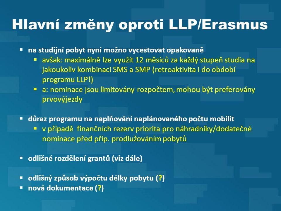 Hlavní změny oproti LLP/Erasmus  na studijní pobyt nyní možno vycestovat opakovaně  avšak: maximálně lze využít 12 měsíců za každý stupeň studia na jakoukoliv kombinaci SMS a SMP (retroaktivita i do období programu LLP!)  a: nominace jsou limitovány rozpočtem, mohou být preferovány prvovýjezdy  důraz programu na naplňování naplánovaného počtu mobilit  v případě finančních rezerv priorita pro náhradníky/dodatečné nominace před příp.