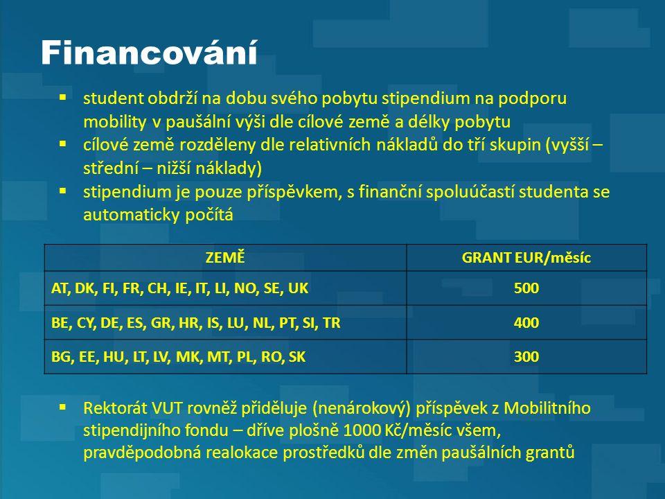 Administrativní postup (1)  podání přihlášky (Application Form) zahraniční univerzitě  nutnost zjistit termín (web zahraniční univerzity, informace z fakulty, příp.