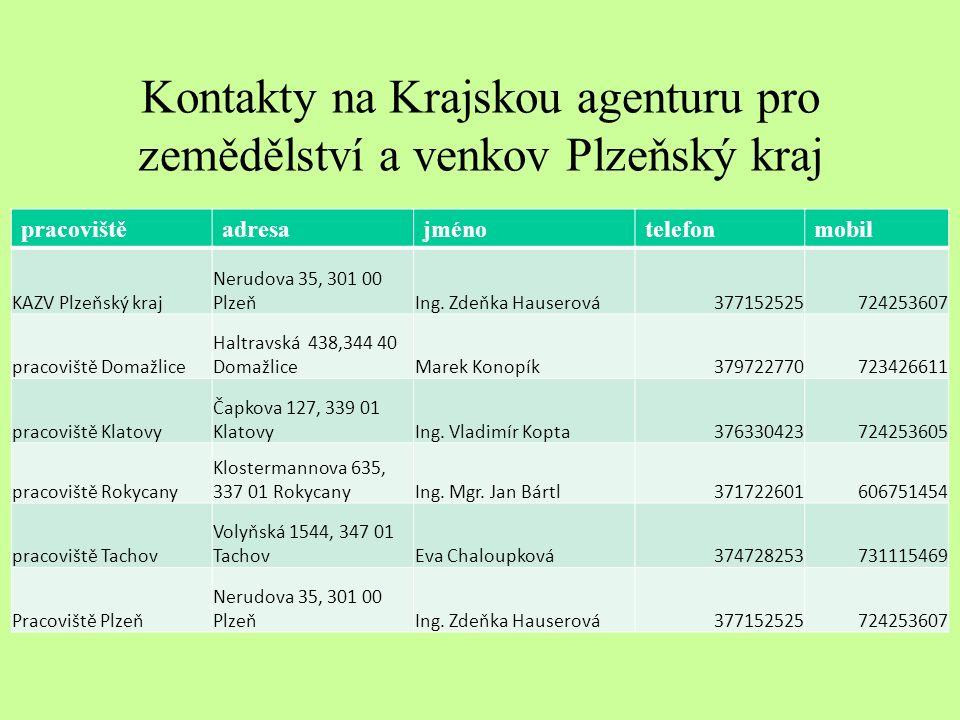 Kontakty na Krajskou agenturu pro zemědělství a venkov Plzeňský kraj pracovištěadresajménotelefonmobil KAZV Plzeňský kraj Nerudova 35, 301 00 PlzeňIng.