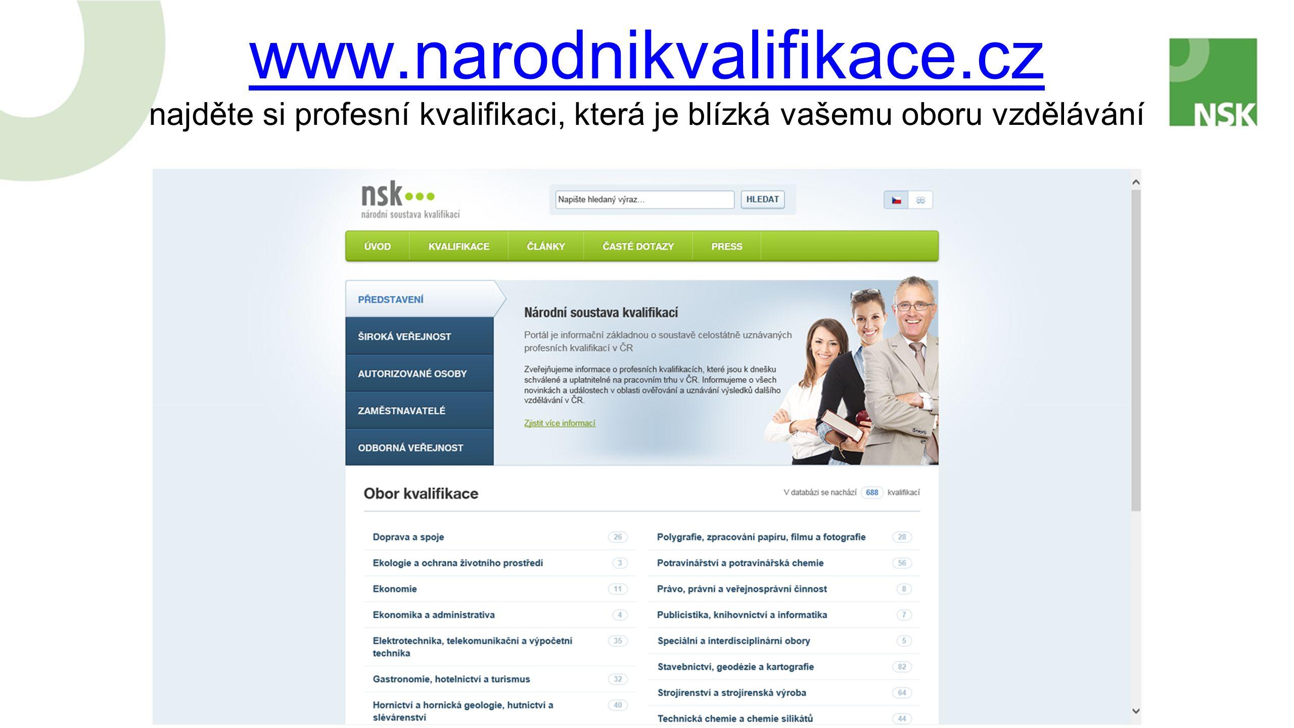 www.narodnikvalifikace.cz www.narodnikvalifikace.cz najděte si profesní kvalifikaci, která je blízká vašemu oboru vzdělávání