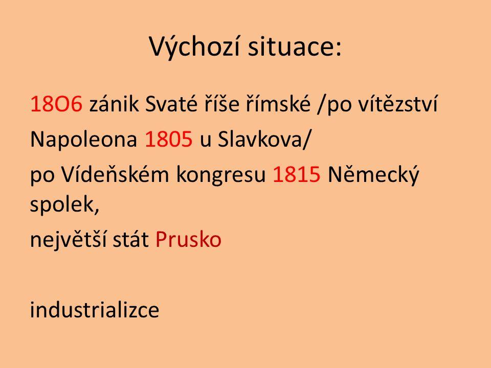 Výchozí situace: 18O6 zánik Svaté říše římské /po vítězství Napoleona 1805 u Slavkova/ po Vídeňském kongresu 1815 Německý spolek, největší stát Prusko industrializce