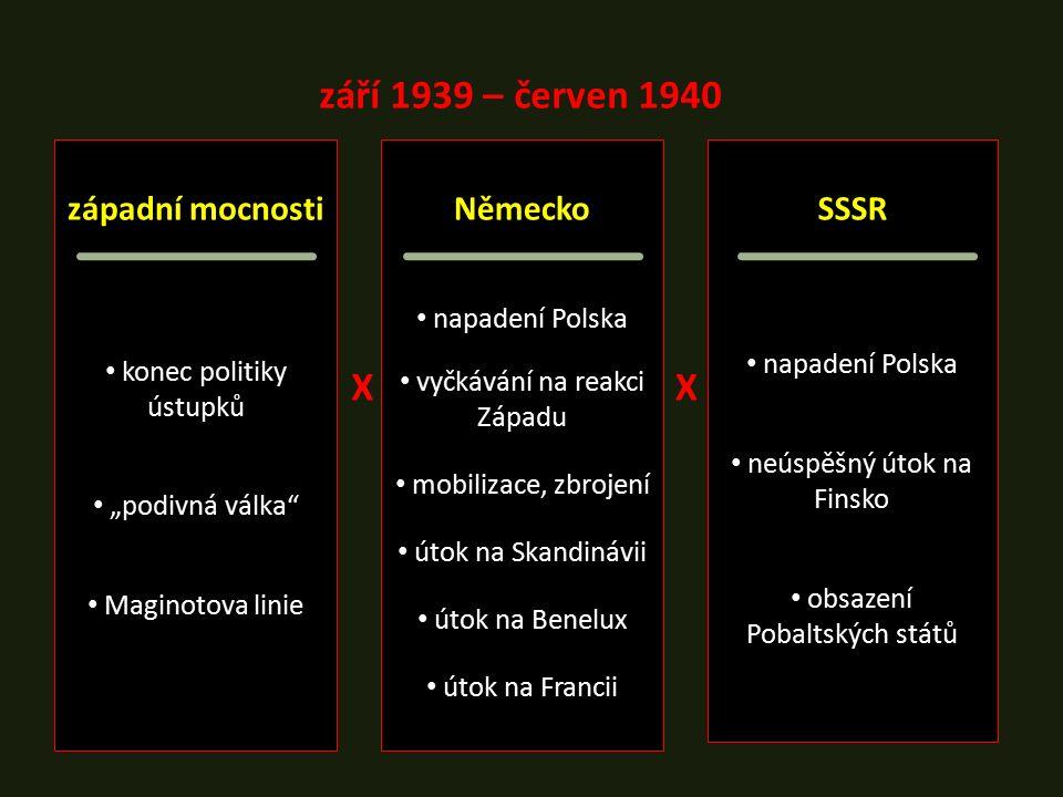 """západní mocnosti konec politiky ústupků """"podivná válka Maginotova linie Německo napadení Polska vyčkávání na reakci Západu mobilizace, zbrojení útok na Skandinávii útok na Benelux útok na Francii SSSR napadení Polska neúspěšný útok na Finsko obsazení Pobaltských států X X září 1939 – červen 1940"""